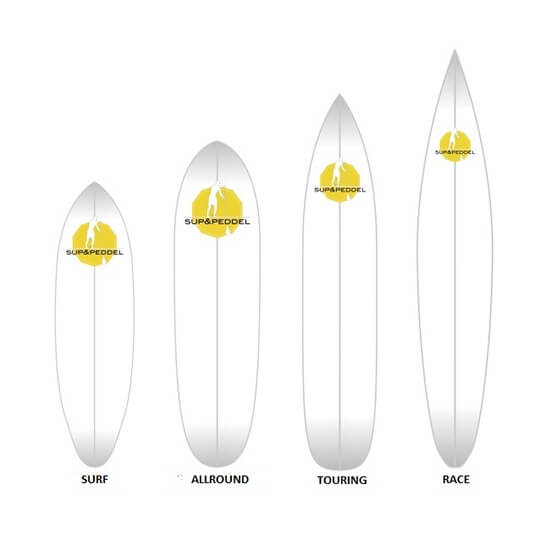 supboard modellen